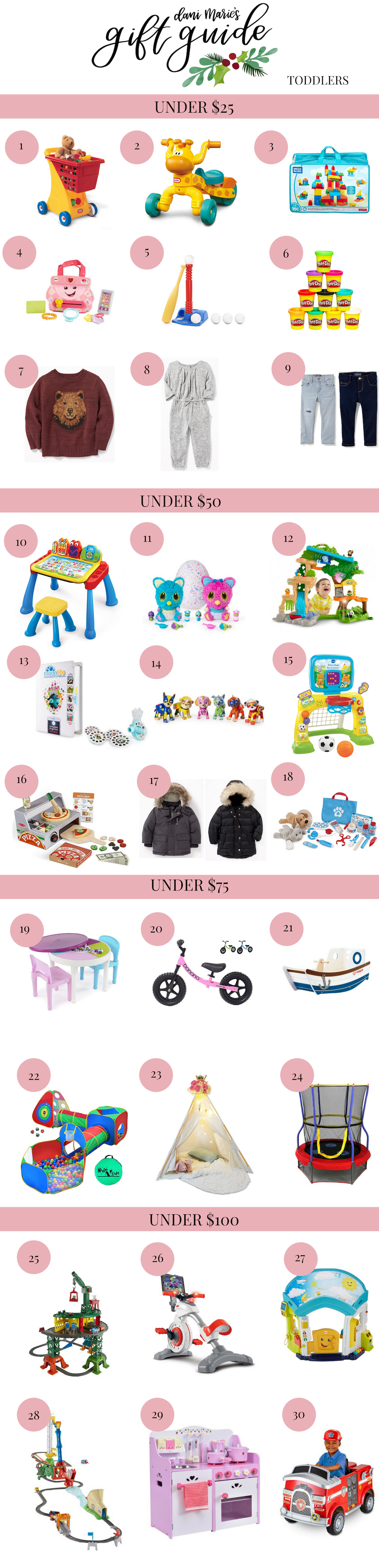 Need the perfect todler gift? Utah Style Blogger Dani Marie is sharing her top picks for the perfect toddler gift to help make Christmas easy this year. See them here!