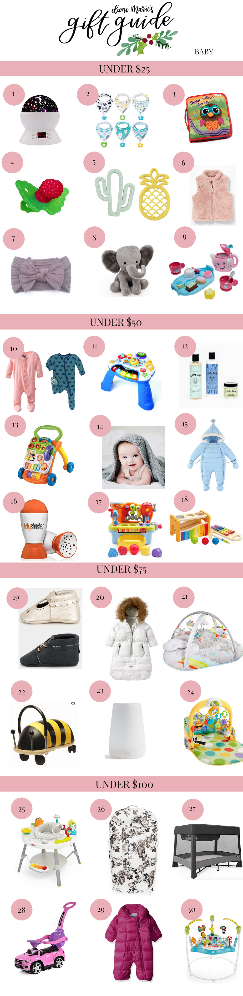 Shopping for babies can be hard, right? Utah Style Blogger Dani Marie is sharing her top gifts ideas in her gift guide for baby. See them here!